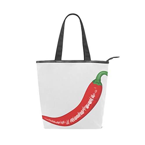 LUPINZ Einkaufstasche für Mädchen, Chili Pepper