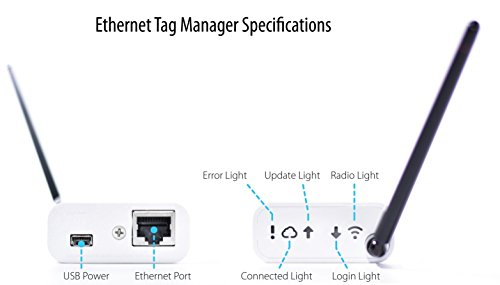 Cao Gadgets Wireless Sensor Tag Manager Controller