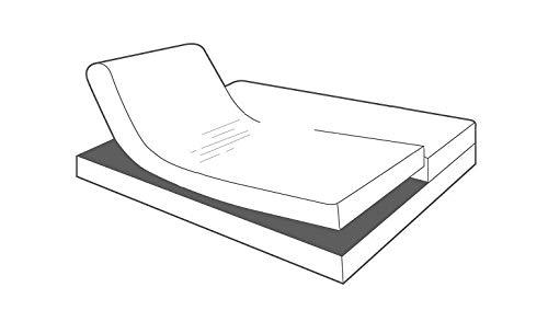 Blanc des Vosges Protection literie relevable Coton/PVC 2 x 100 x 200 (2 pers)