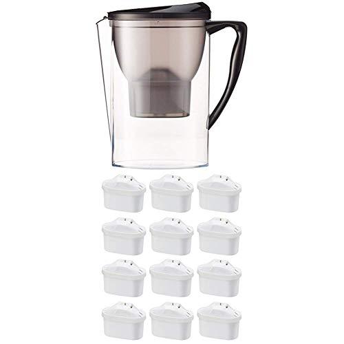 Amazon Basics - Caraffa filtrante per l'acqua, 2.3 L & Cartucce filtranti per Acqua, Confezione da 12