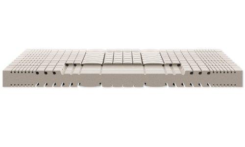 Selecta S4 Matratze Medium Waschbezug S860 180x200