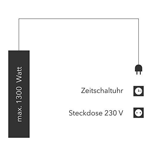 Infrarotstrahler GKR-AR Glaskeramik RotLicht  Sauna inkl Abdeckrahmen Tiefenwärmestrahler Bild 6*
