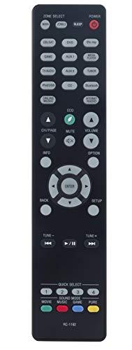 ALLIMITY RC-1192 Reemplace el Mando a Distancia por Denon AV Receiver AVR-X2100W AVR-X2200W AVR-X3200W AVR-X3300W AVR-X2300W...