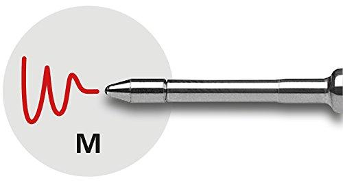 Schneider Slider 755 Medium Ballpoint Pen Refill, 1.0mm, Red Ink, Box of 10 (175602) Photo #3