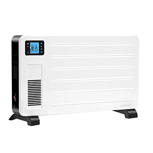 LP elektrische radiator met verwarmingspaneel, 2300 W, wandmontage, vloerverwarming, 24-uurs timer en geavanceerde thermostaat, afstandsbediening