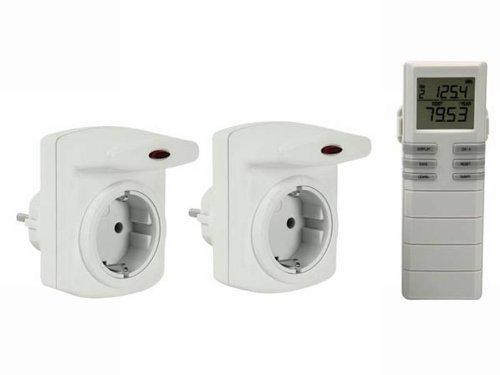Watter, draadloos, monitoren, PRDICtion, hoekwiggen, 230 V, 16 A, Allemande
