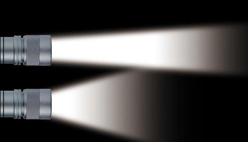 GENTOS(ジェントス)LED懐中電灯自転車用パイプホルダー付【明るさ100ルーメン/実用点灯10時間/防滴】閃355SG-355BANSI規格準拠停電時用明かり防災