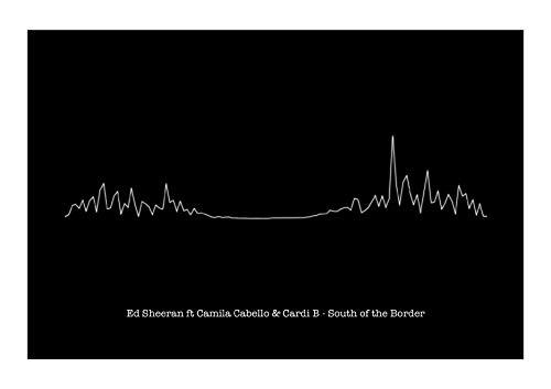 Ed Sheeran ft Camila Cabello & Cardi B - Sur de la Frontera - Heartbeat Sound Wave Art Print