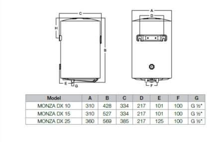Havells Monza DX 10 Litre Storage Water Heater (White)
