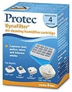 Kazz CVS 4100 Dynafilter, 1-Pack