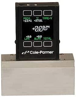 tft flow meter
