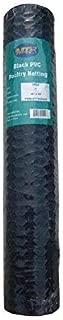 MTB Black PVC Hexagonal Poultry Netting, Chicken Wire 36