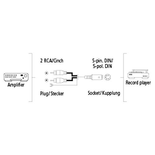 Hama 00122379 Audio-Adapter (2X Cinch-Stecker/Externe Masseklemme auf DIN-Kupplung, 5-polig) schwarz