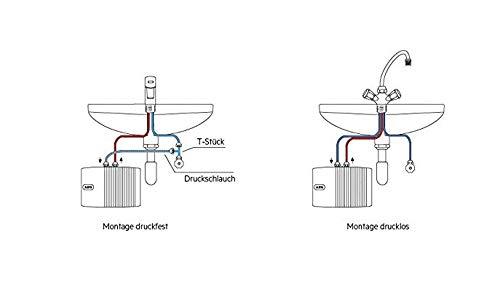 AEG MTD 650 | 6,5 kW Variante - 5