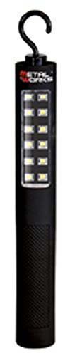 Metalworks WLT600 - Linterna LED