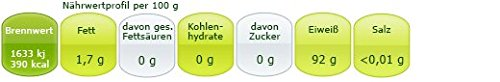 BIO Sojaprotein 92% – 1 kg Vorratspack, Soy Protein - 2
