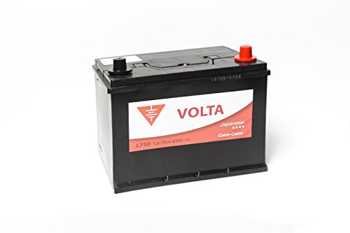 Bateria de coche 75 Ah caja asiática +Dcha