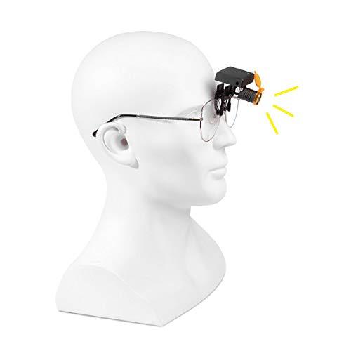 Headlamp Headlight 3W Wireless Headlight for Bino~cular Loupes Glasses with Optical Filter Clip-on Type + Storage Box (3W)