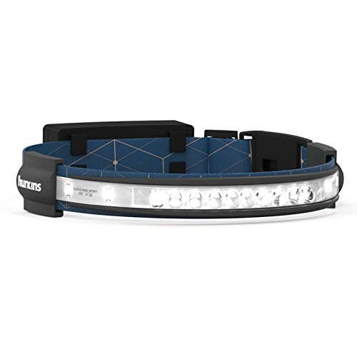Hurkins Orbit, 180˚ Wide Angle 1000 Lumens Rechargeable Waterproof LED Headlamp. Great for Camping, Hunting, Runners, Hiking, Outdoors, Fishing,Industrial Purpose. (Not Include Extension Belt)