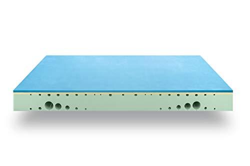 EMMA One Matratze – 7 Zonen Visco-Schaum Matratze – atmungsaktiv – Öko Tex Zertifiziert – Entwickelt in Deutschland