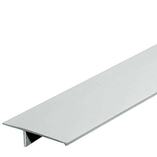 Gap Cap For Kitchen Stoves, Aluminum
