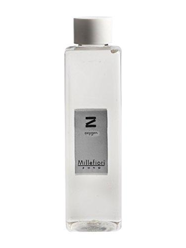 Millefiori Milano Nachfüllflasche Raumduft Zona Oxygen (0,25l)