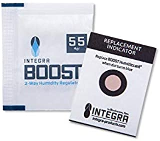 Integra Boost 55% | 62% RH 2-Way Humidity Control (4g/8g/67g) Individually Wrapped Packs (55% RH, 4g (12pack))