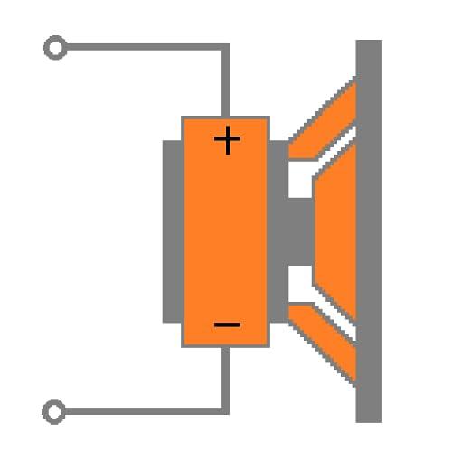 Ligação de Alto Falante - Carros e Caixas de Som