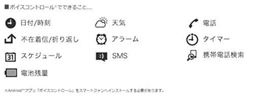 SONY(ソニー)『SmartBandTalk(SWR30)』