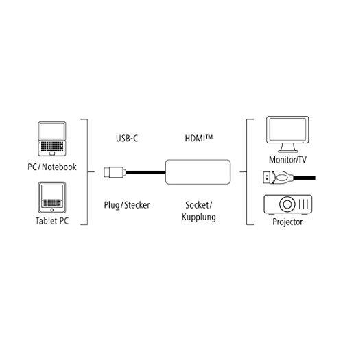 Hama 00133474 - Kabelschnittstellen-/Adapter (HDMI, USB Typ-C, Male Connector/Female Connector, Schwarz)