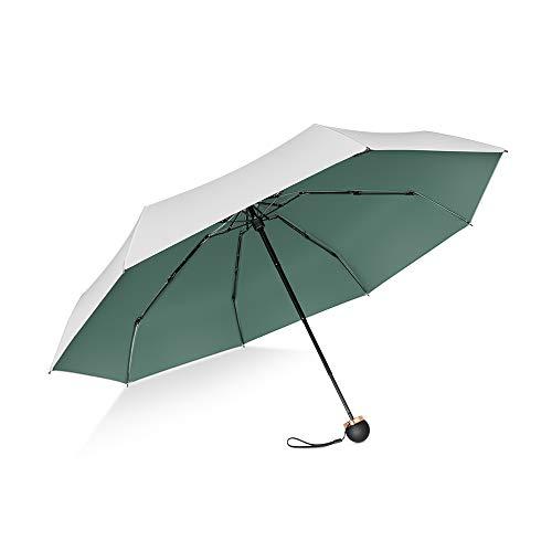 "ATOFUL 8Ribs UPF50+ UV Blocker Parasol Manual Mini Umbrella Windproof UV Protection Wind Resistant Lightweight Folding Sun-Rain Anti UV Umbrella 7.8"" Titanium Compact Vent Sun Umbrella (Navy Green)"