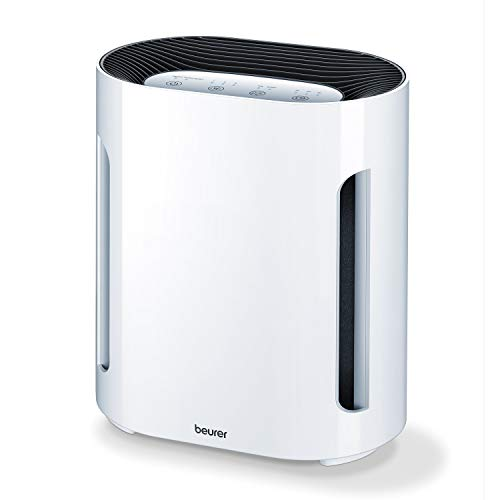 Beurer LR200UK Compact Air Purifier with Ion Technology | For a healthy ambient air | With night-mode and auto shut-off - quiet and energy-saving | Air cleaning using a three-layered filter system