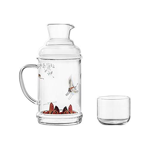 Jarra de Vidrio Tetera de vidrio simple con tapa de doble propósito La jarra de vidrio transparente de gran capacidad para el hogar puede soportar alta temperatura Jarra de Té Helado ( Size : Small )