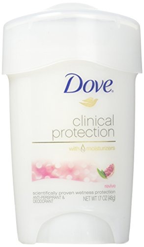 Dove Clinical Protection–perspirant/Deodorant, Revive