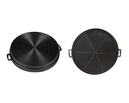 Filtro de carbón activo tipo B 210 para campanas extractoras: PKM CF 160 / BSH 353121 / Oranier KSC 500 / Falmec tipo A / BOMANN KF560 / Jan Kolbe K600 / Smeg KITFC2 (1 filtro de 20 x 20 cm).