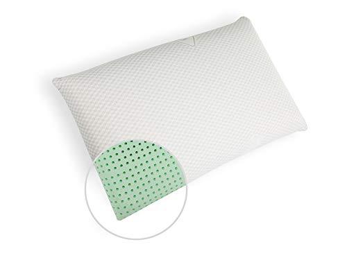 GIU.NE® - Cuscino per Adulti Memory Foam Nuova Generazione - ottimo per la Cervicale - Ortopedico Ergonomico Bio Double Sfoderabile Ipoallergenico - Modello Saponetta 70x40x12 - Ultra Comfort (1PZ.)