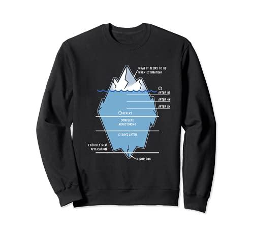 Desarrollador Iceberg Programador Informático Codificación Sudadera