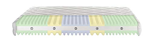 Farmarelax Matratze mit doppelter Massageplatte, 3 verschiedene Zonen, abnehmbar und...