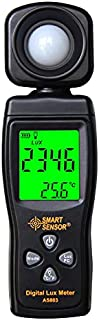 Digital Illuminance Light Meters for Indoor Plants and Grow Lights with (0-200,000) Photographic luxmeter and for Foot Candles, LCD Display, Auto Power Off, Batteries Included