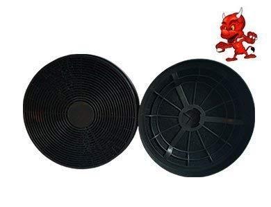 1 SET 2 Aktivkohlefilter Fettfilter Kohlefilter Filter für Dunstabzugshaube Abzugshaube PKM 6090H, 6004H, 9004H