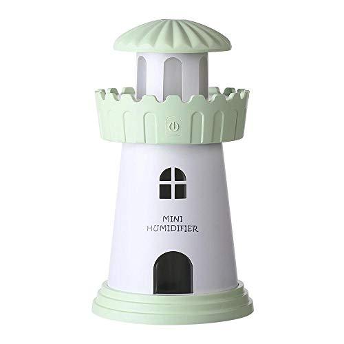 LVYONG mini luchtbevochtiger voor koplampen Creative Night Light luchtbevochtiger USB Home Atomizer Silent Mini luchtbevochtiger ultrasoon geluid