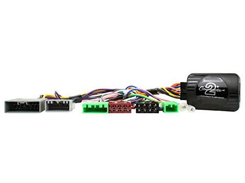 Connects2 CTSHO002 - Interfaz de Control de la Dirección para Honda