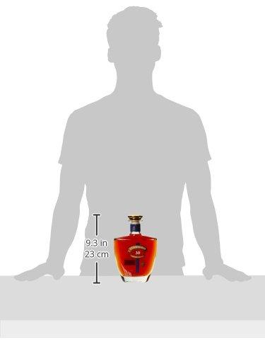 Centenario Edicion Limitada 30 Jahre Rum (1 x 0.7 l) - 7