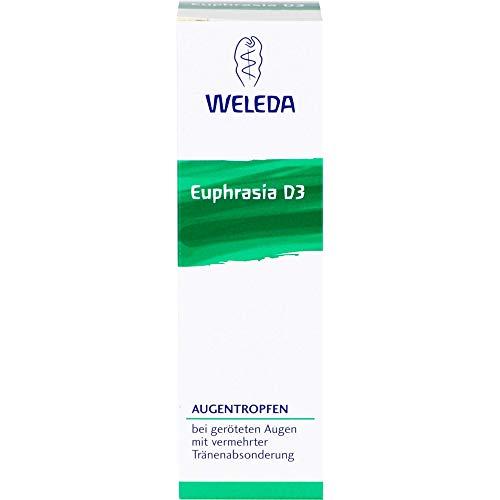 Euphrasia D3 Augentropfen für Hühner