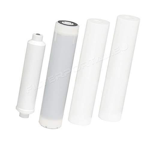 Filter Set Filtersatz kompatibel mit Kuna Cleone 1; 2; S, Bluewater CLEONE Zepter Aqueena *