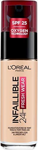 L'Oréal Paris Infaillible Fondotinta Liquido Coprente...
