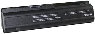 Wintec Compatible MU09 Battery Park for Compaq Presario CQ32, CQ42, CQ56, CQ62, CQ72, CQ430, CQ630, HP G4, G6, G7, Pavilion DV3-4000, DM4-1000, DV5-2000, DV6-3000, DV7-4000- Lithium-Ion, 10.8V 7800mah