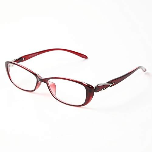 累進多焦点遠近両用老眼鏡(境目のない遠近両用メガネ) 22033PR 3色 7度数 (+3.50, レッド枠・クリアレンズ)