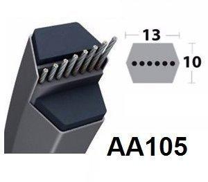 AA105 Hexagonal Tondeuse Courroie D'entraînement