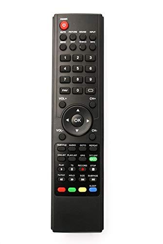 Mando a Distancia para TV BLU:SENS RC034, RC036, RC042, RC044, RC054